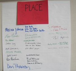 Faculty members gathered in August 2013 to brainstorm ideas for new Paideia clusters. Among the ideas that came out of tha...